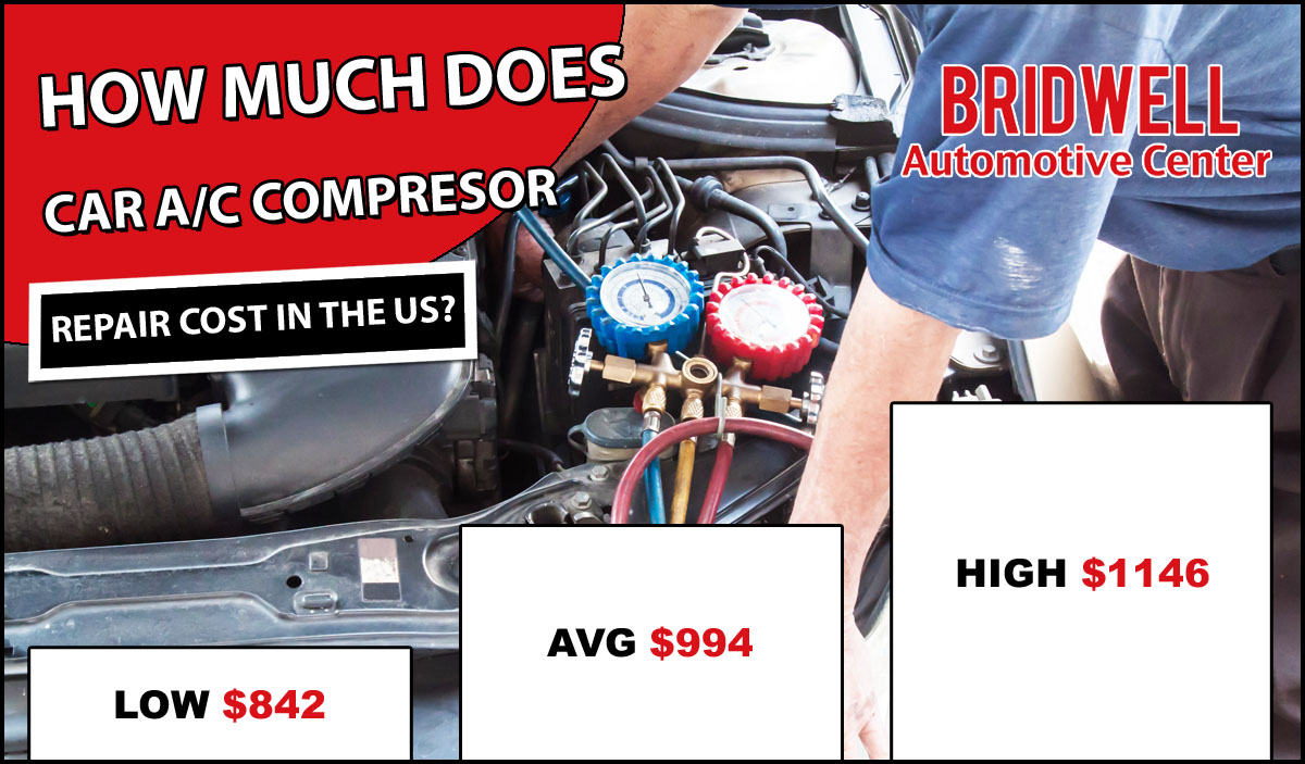 Car AC Compressor Replacement Cost