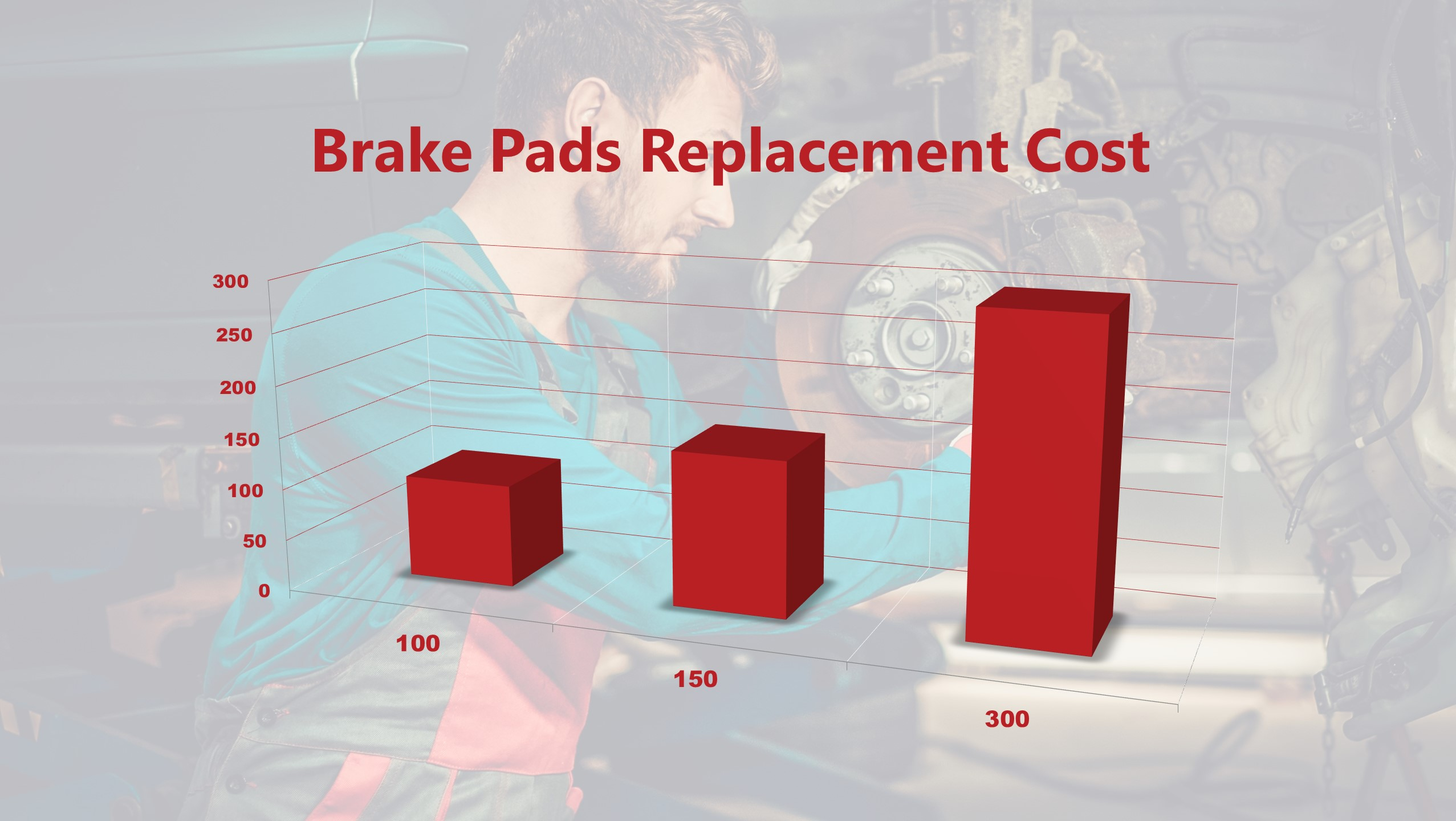 How Much Does Brake Pad Replacement Cost