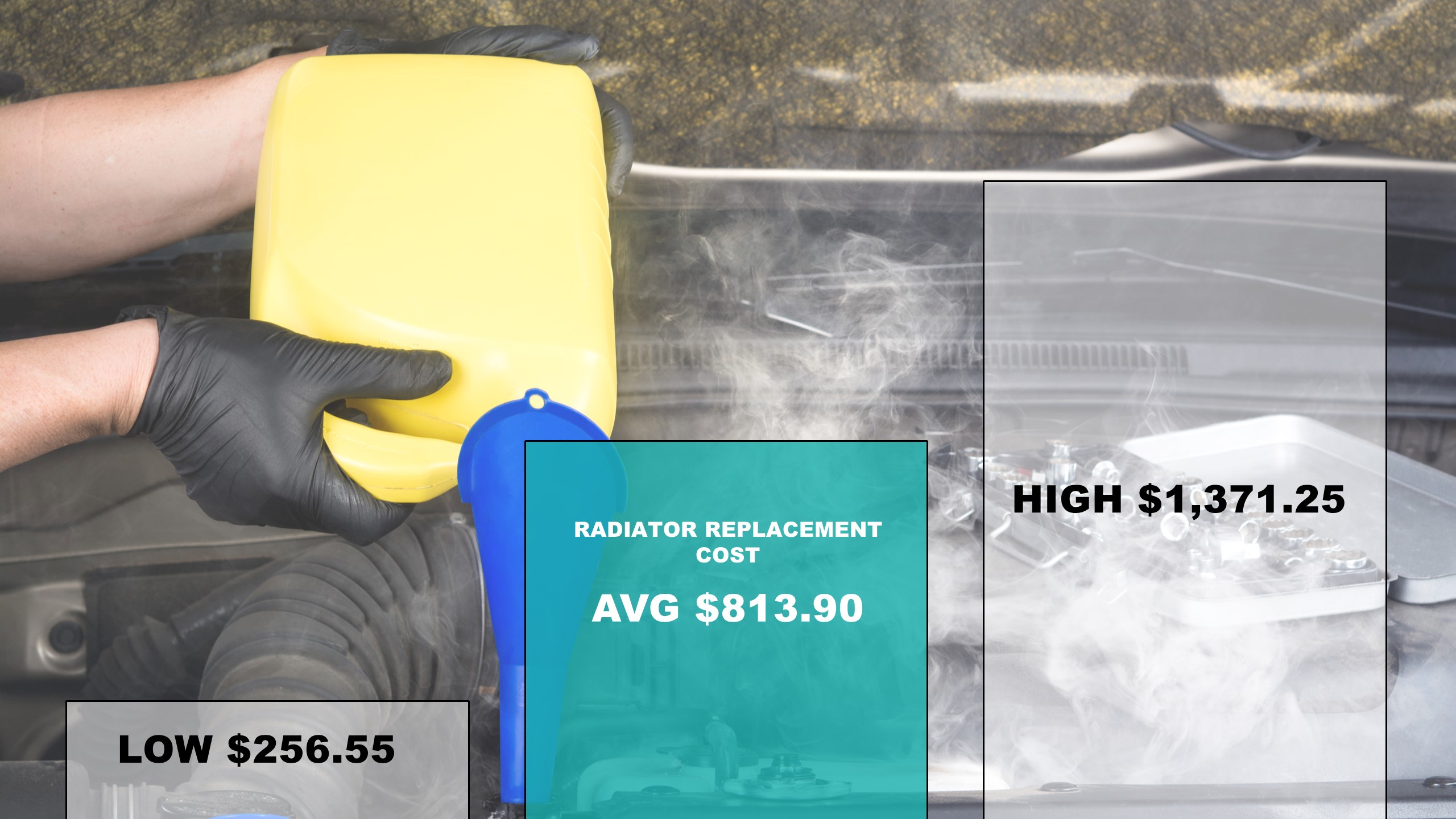 How Much Does Auto Radiator Replacement Cost?