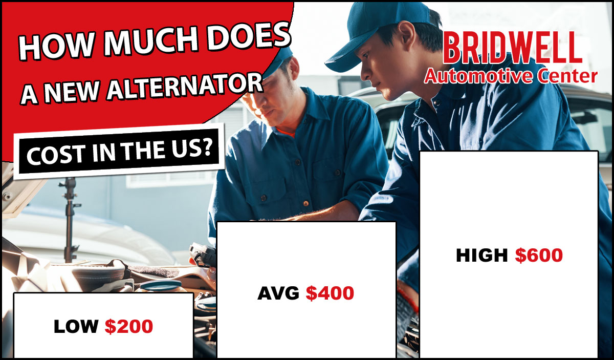 How Much Does a New Alternator Cost?