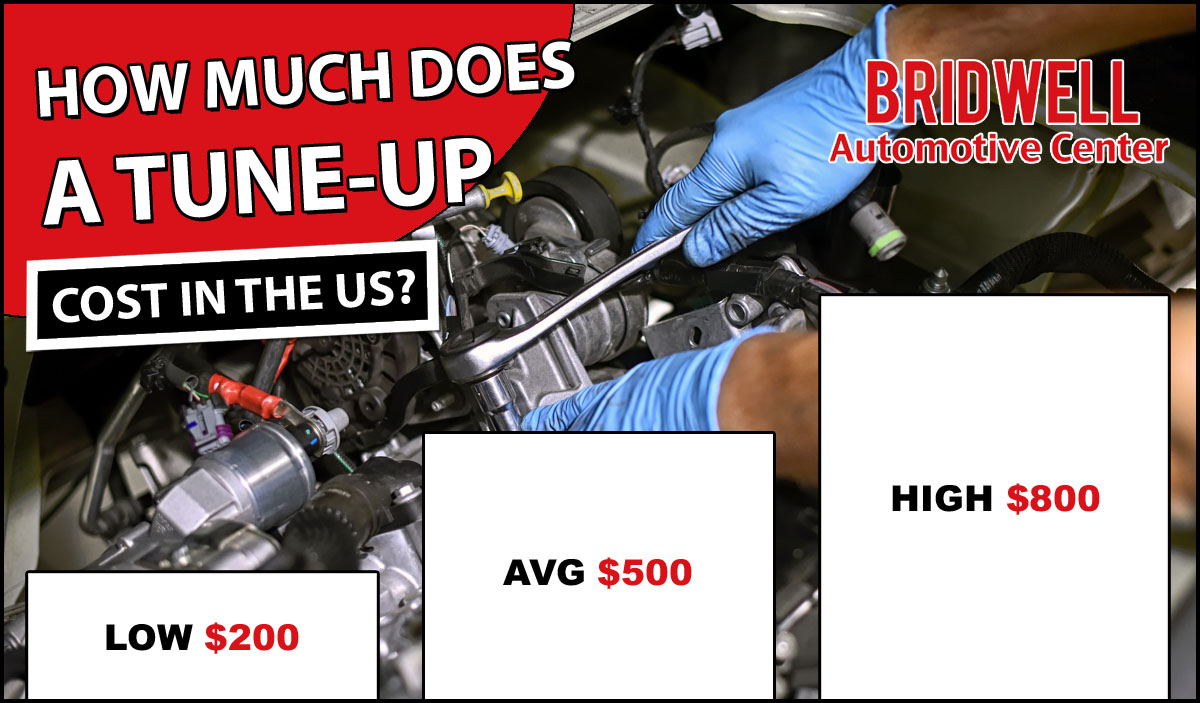 How Much Does a Tune-up Cost?