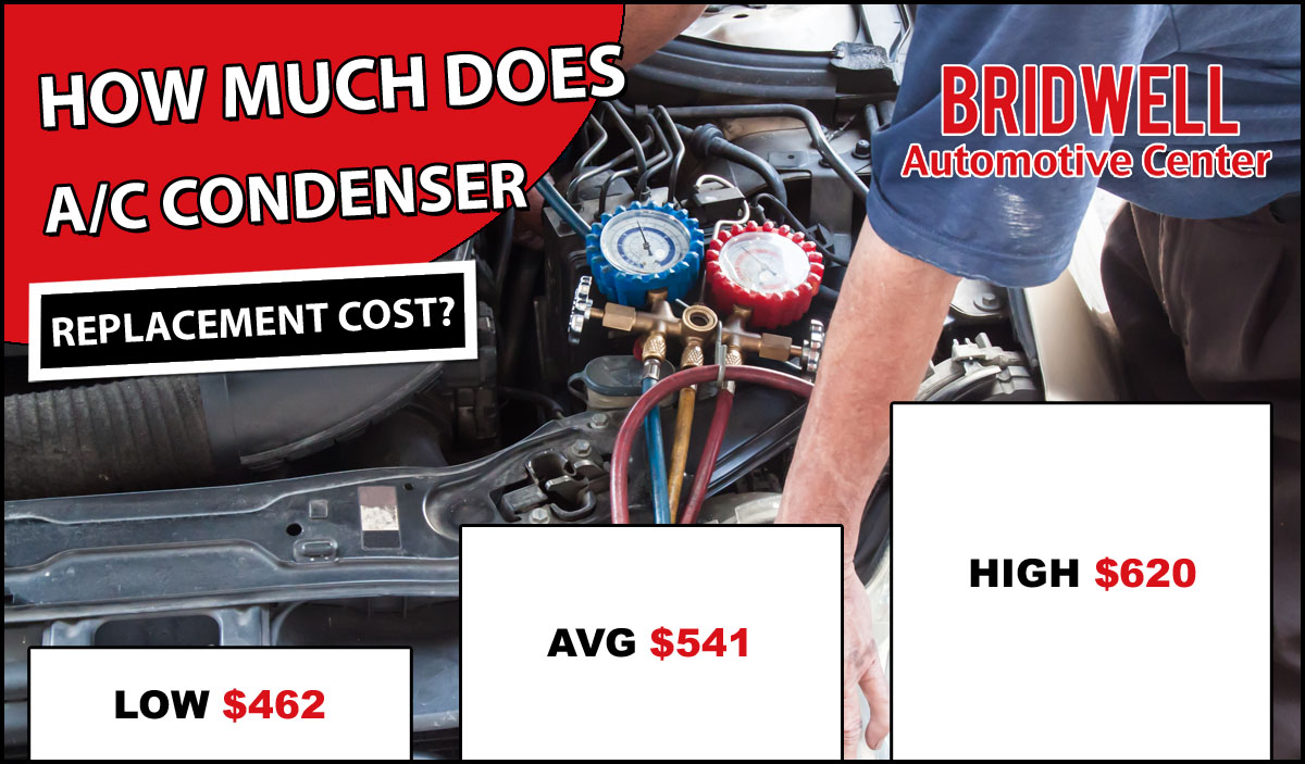 How Much Does A/C Condenser Replacement Cost?