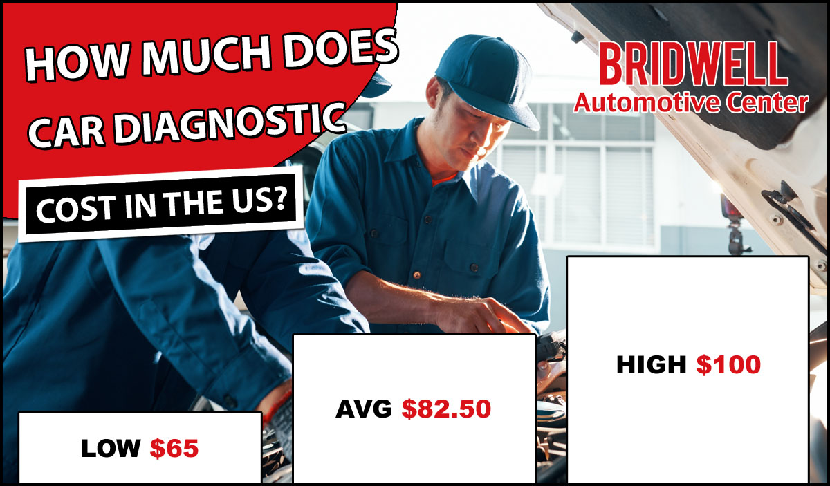 Car Diagnostic Test Cost