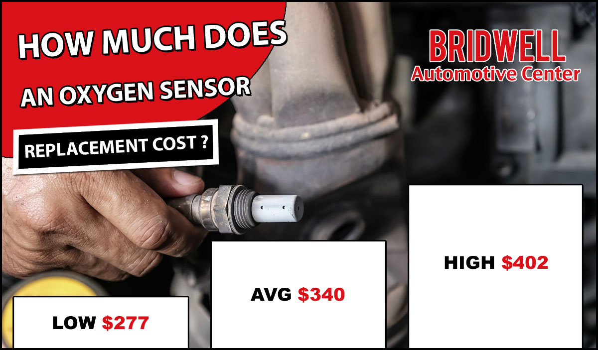 How Much Does An Oxygen Sensor Replacement Cost?