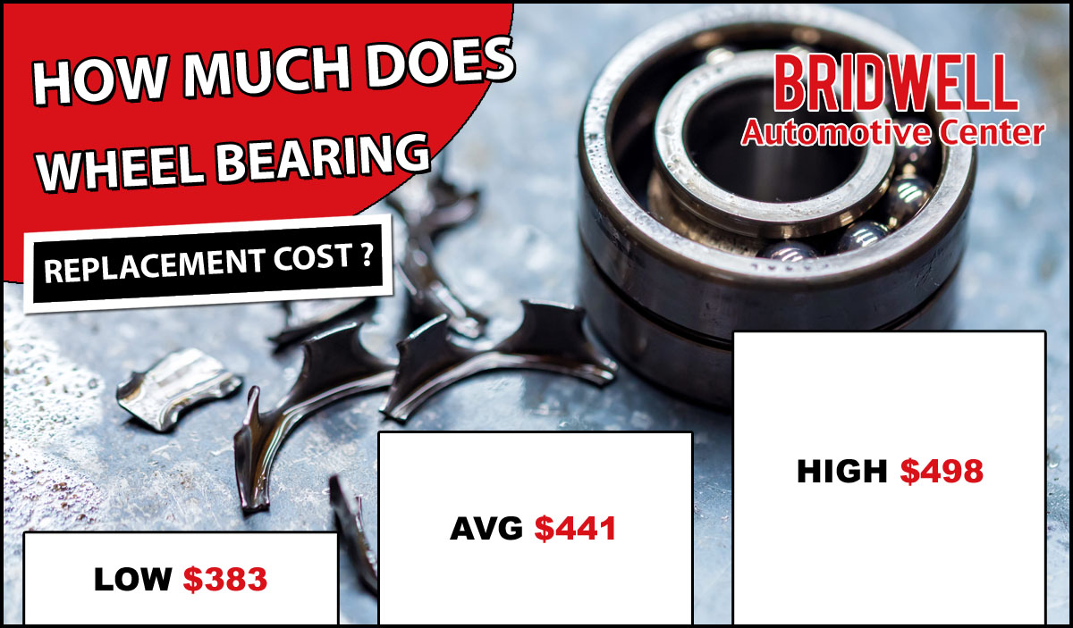 How Much Does Wheel Bearing Replacement Cost?
