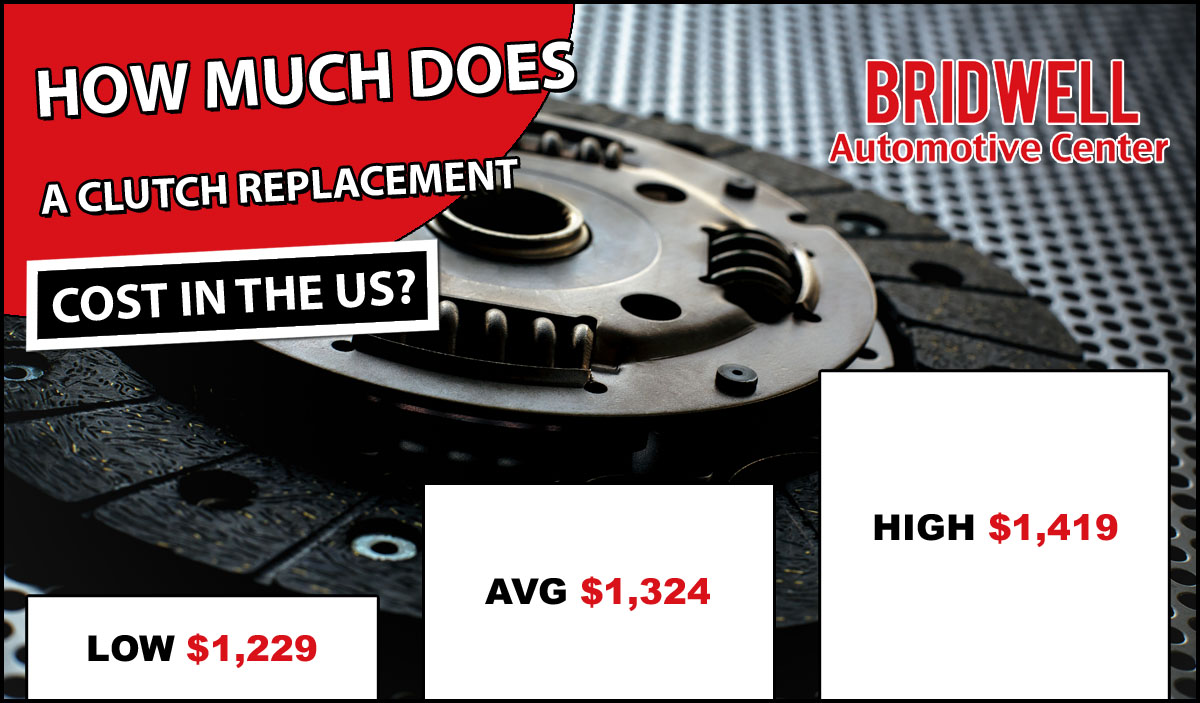 How Much Does a Clutch Replacement Cost?