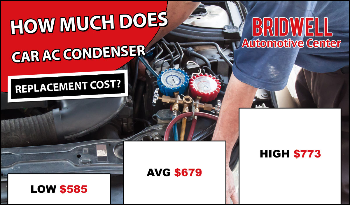 Car AC Condenser Replacement Cost